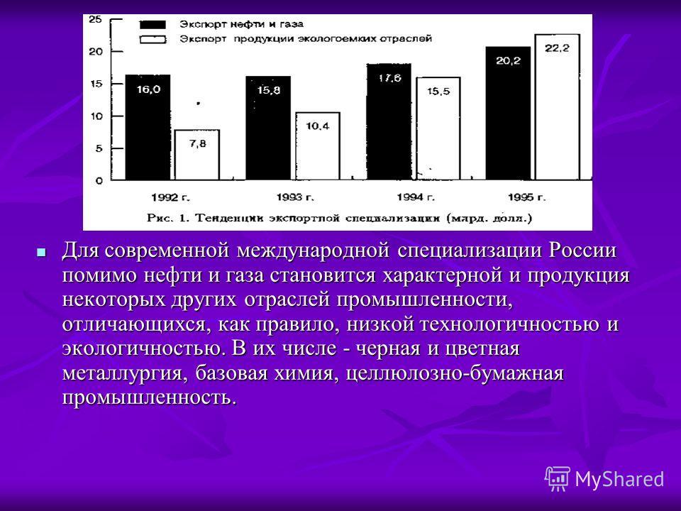 Для современной международной специализации России помимо нефти и газа становится характерной и продукция некоторых других отраслей промышленности, отличающихся, как правило, низкой технологичностью и экологичностью. В их числе - черная и цветная мет
