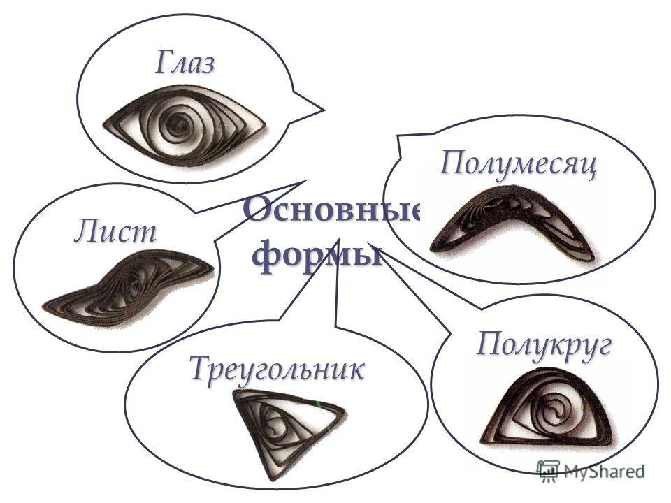 Основные формы Глаз Полумесяц Полукруг Треугольник Лист