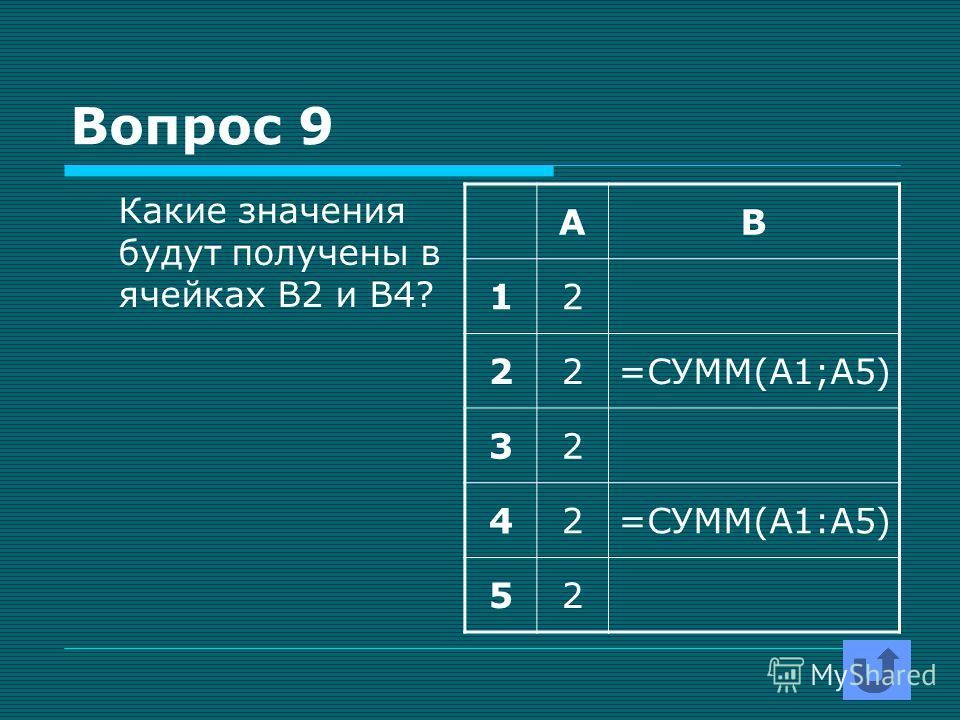 Вопрос 9 Какие значения будут получены в ячейках В2 и В4? АВ 12 22=СУММ(А1;А5) 32 42=СУММ(А1:А5) 52