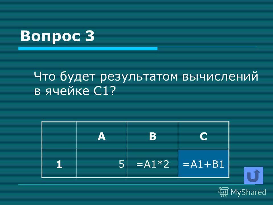 Вопрос 3 Что будет результатом вычислений в ячейке С1? АВС 1 5=А1*2=А1+В1