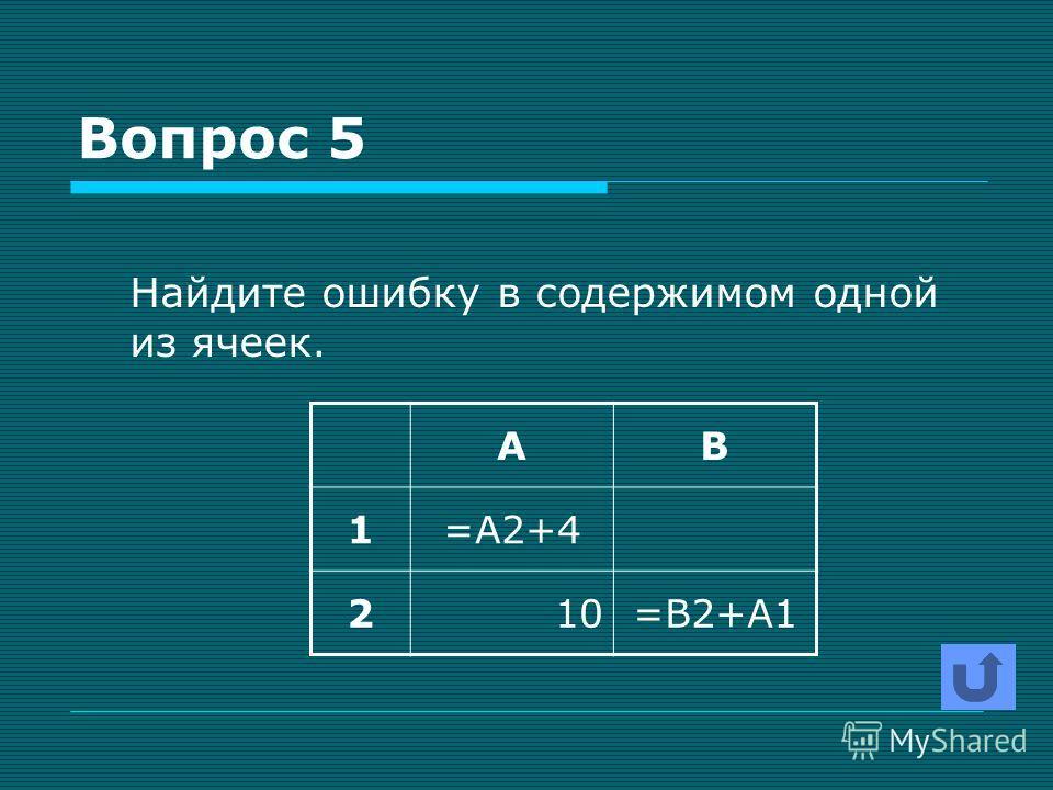 Вопрос 5 Найдите ошибку в содержимом одной из ячеек. АВ 1=А2+4 210=В2+А1
