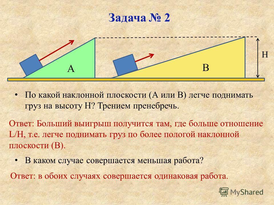 А Н Задача 2 По какой наклонной плоскости (А или В) легче поднимать груз на высоту Н? Трением пренебречь. В каком случае совершается меньшая работа? В Ответ: Больший выигрыш получится там, где больше отношение L/Н, т.е. легче поднимать груз по более