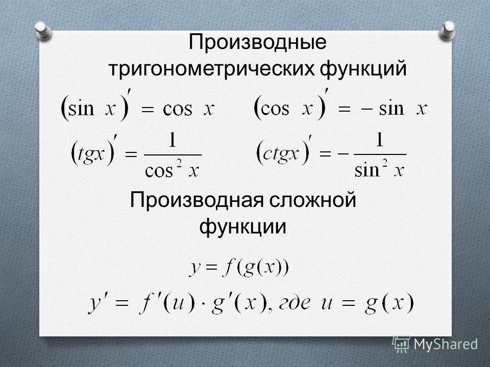 Производные тригонометрических функций Производная сложной функции