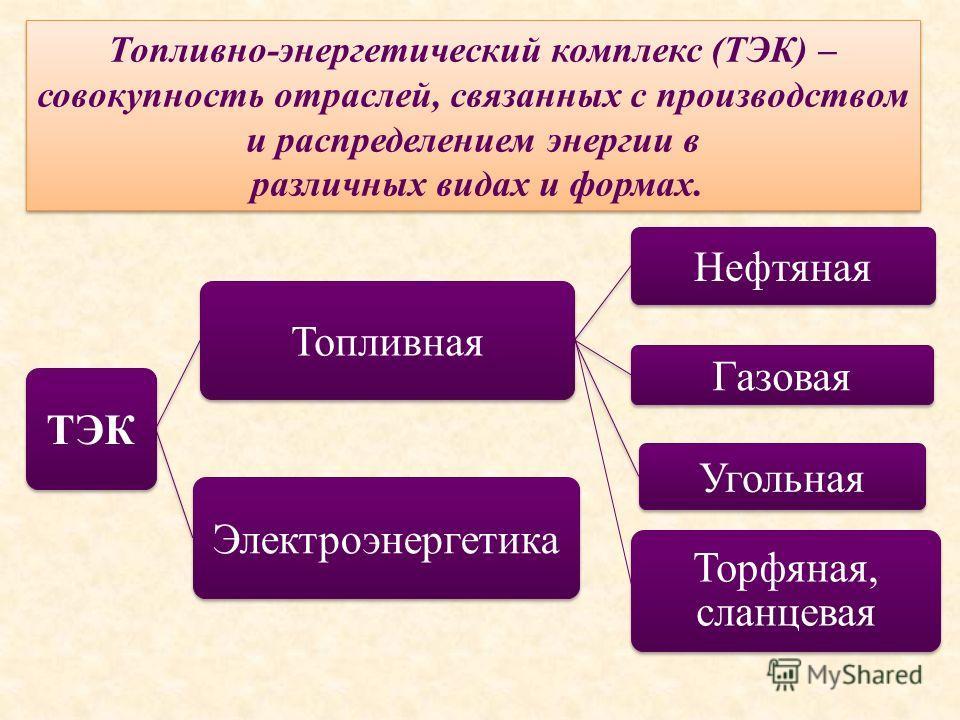 Топливно-энергетический комплекс (ТЭК) – совокупность отраслей, связанных с производством и распределением энергии в различных видах и формах. Топливно-энергетический комплекс (ТЭК) – совокупность отраслей, связанных с производством и распределением