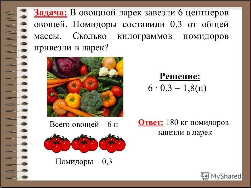 Задача: В овощной ларек завезли 6 центнеров овощей. Помидоры составили 0,3 от общей массы. Сколько килограммов помидоров привезли в ларек? Всего овощей – 6 ц Помидоры – 0,3 Решение: 6 · 0,3 = 1,8(ц) Ответ: 180 кг помидоров завезли в ларек