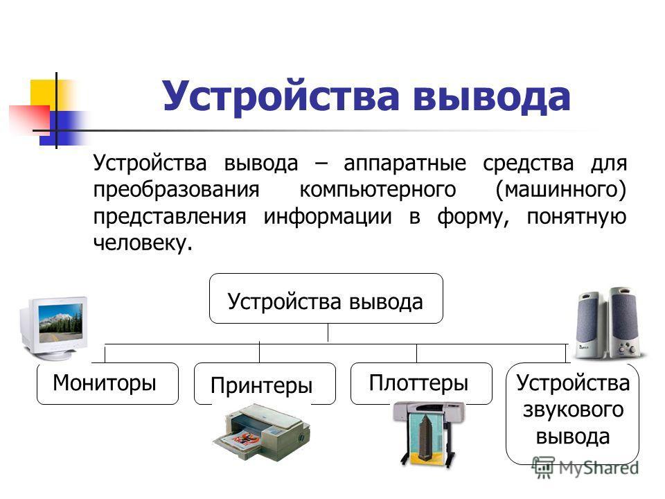 Устройства вывода Устройства вывода – аппаратные средства для преобразования компьютерного (машинного) представления информации в форму, понятную человеку. Устройства вывода Мониторы Принтеры ПлоттерыУстройства звукового вывода