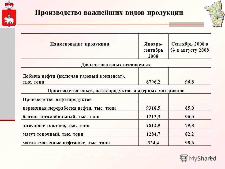 4 Производство важнейших видов продукции Наименование продукцииЯнварь- сентябрь 2008 Сентябрь 2008 в % к августу 2008 Добыча полезных ископаемых Добыча нефти (включая газовый конденсат), тыс. тонн8796,296,8 Производство кокса, нефтепродуктов и ядерны