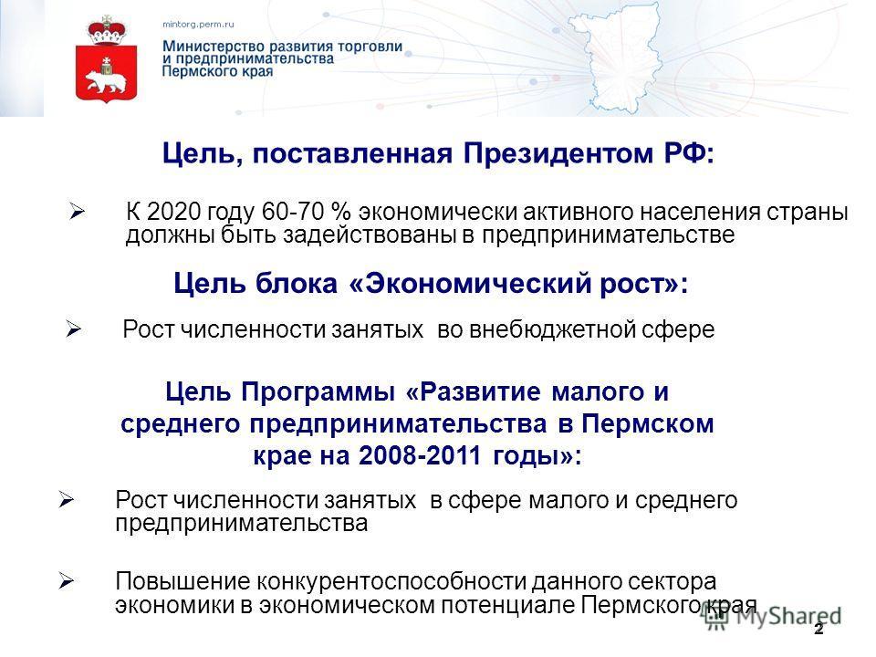 2 2 Цель блока «Экономический рост»: К 2020 году 60-70 % экономически активного населения страны должны быть задействованы в предпринимательстве Цель, поставленная Президентом РФ: Рост численности занятых во внебюджетной сфере Цель Программы «Развити