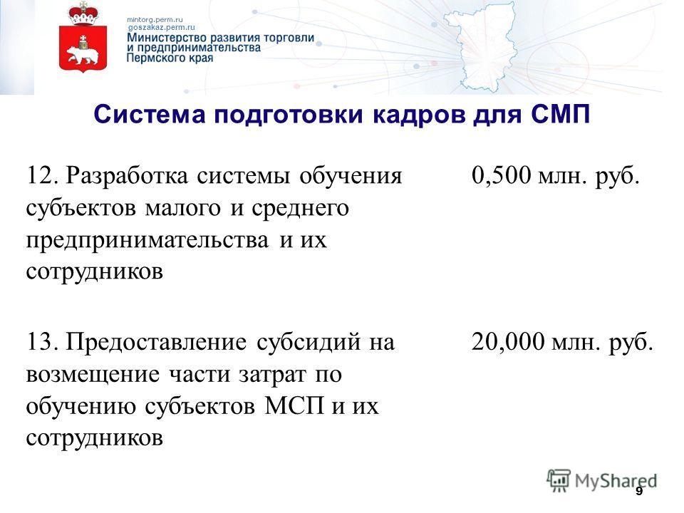 9 goszakaz.perm.ru Система подготовки кадров для СМП 12. Разработка системы обучения субъектов малого и среднего предпринимательства и их сотрудников 0,500 млн. руб. 13. Предоставление субсидий на возмещение части затрат по обучению субъектов МСП и и