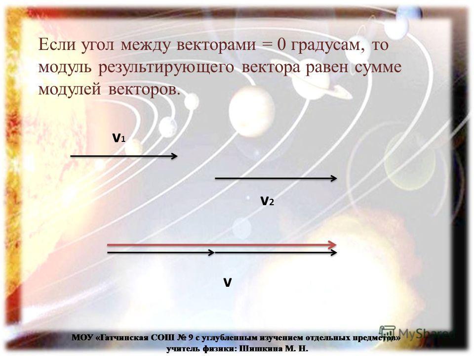 Если угол между векторами = 0 градусам, то модуль результирующего вектора равен сумме модулей векторов. v1v1 v2v2 v