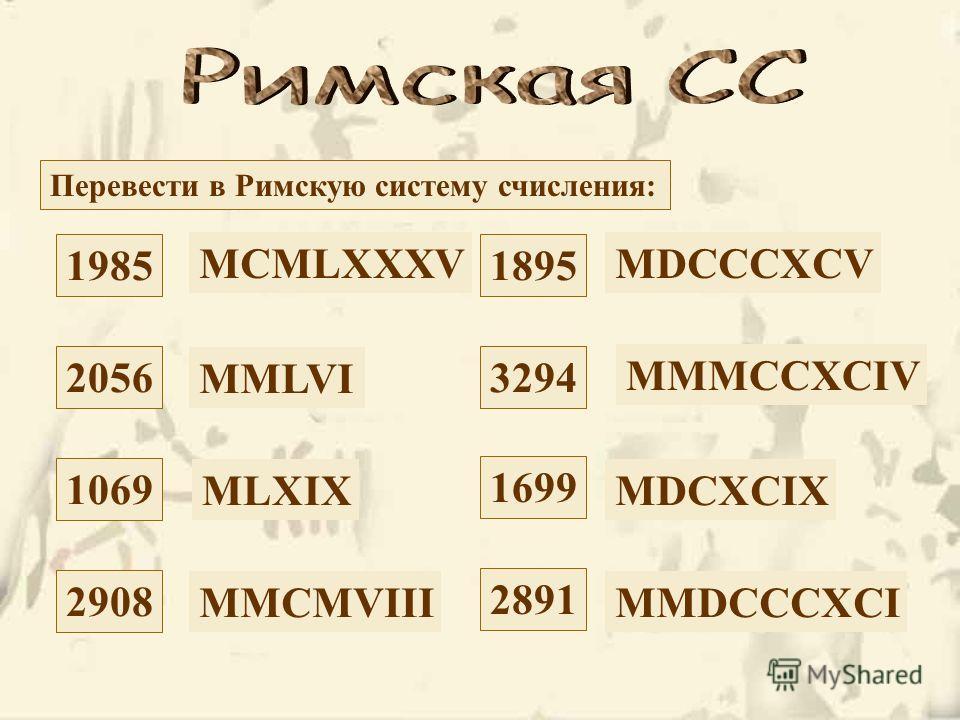 Перевести в Римскую систему счисления: 1985 2056 1069 2908 1895 2891 1699 3294 MCMLXXXV MMLVI MLXIX MMCMVIII MDCCCXCV MMDCCCXCI MDCXCIX MMMCCXCIV