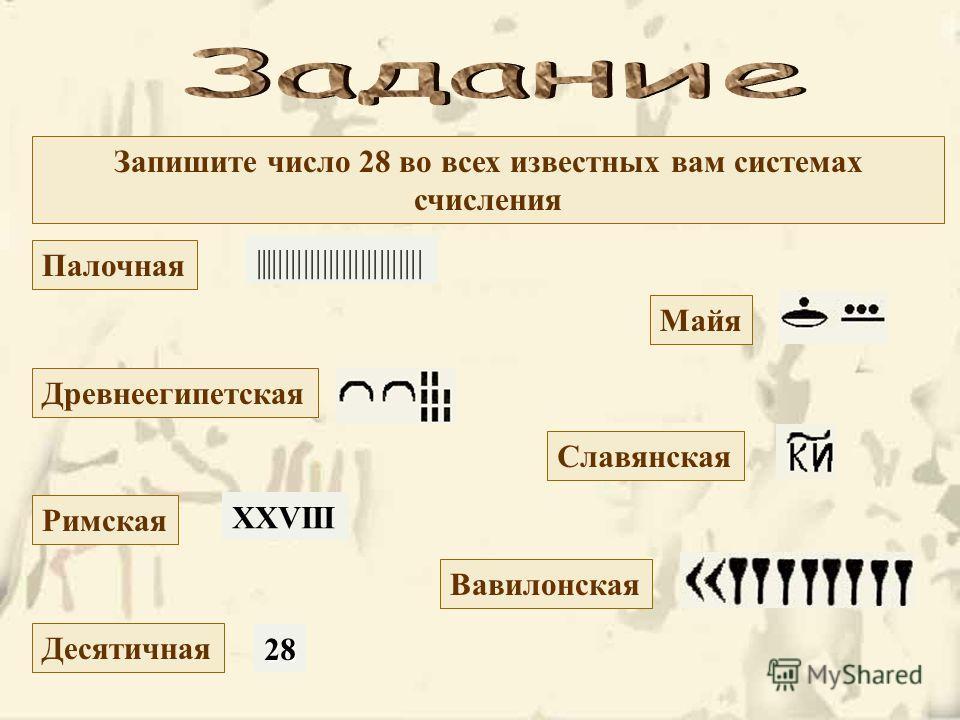 Запишите число 28 во всех известных вам системах счисления Палочная Майя Древнеегипетская Славянская Римская Вавилонская Десятичная ||||||||||||||||||||||||||| 28 ХХVIII
