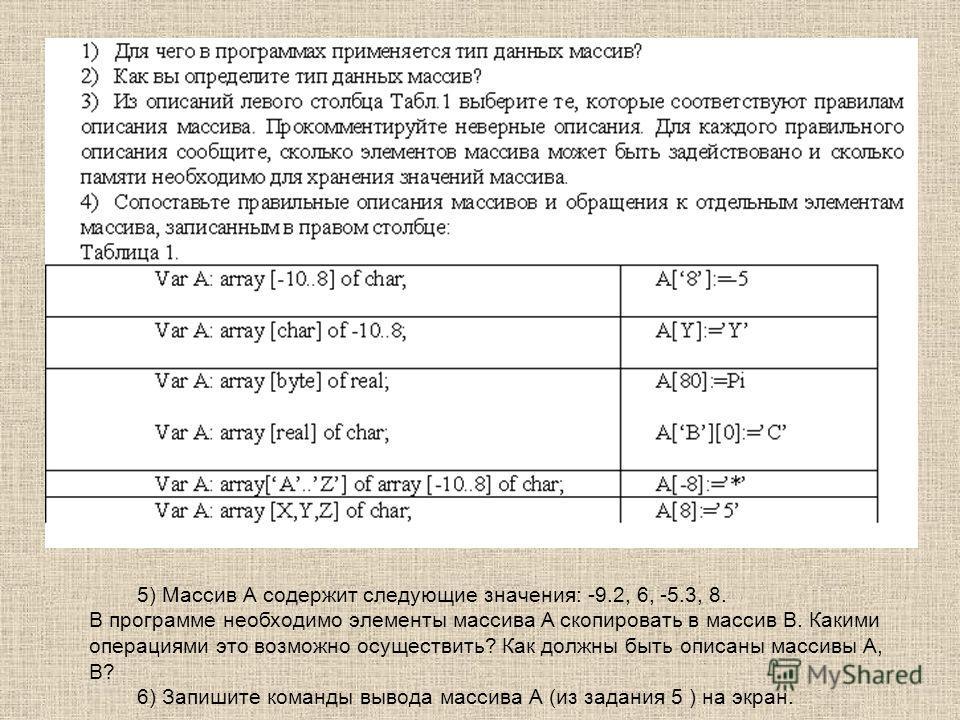 Проверь себя 5) Массив А содержит следующие значения: -9.2, 6, -5.3, 8. В программе необходимо элементы массива A скопировать в массив B. Какими операциями это возможно осуществить? Как должны быть описаны массивы А, В? 6) Запишите команды вывода мас
