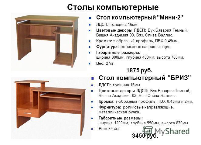 Столы компьютерные Стол компьютерный