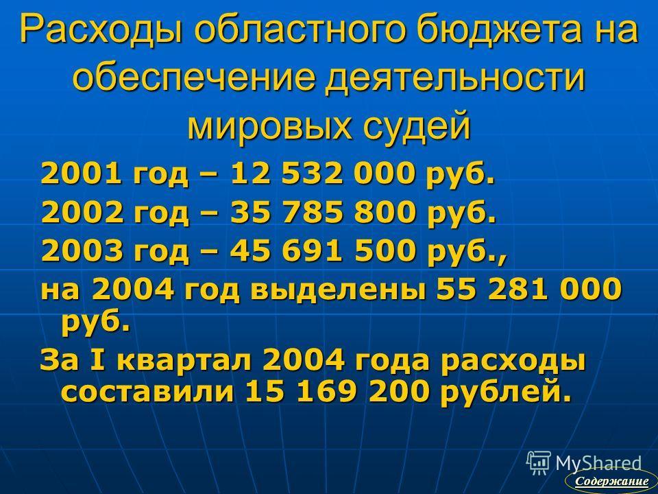 Расходы областного бюджета на обеспечение деятельности мировых судей 2001 год – 12 532 000 руб. 2001 год – 12 532 000 руб. 2002 год – 35 785 800 руб. 2003 год – 45 691 500 руб., на 2004 год выделены 55 281 000 руб. За I квартал 2004 года расходы сост