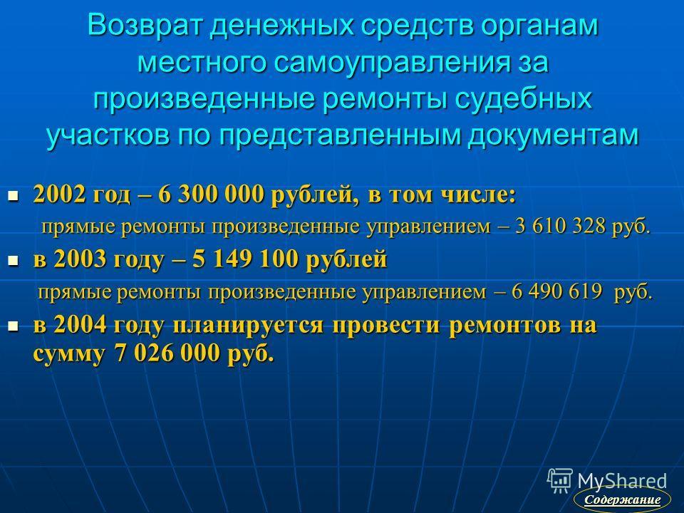 Возврат денежных средств органам местного самоуправления за произведенные ремонты судебных участков по представленным документам 2002 год – 6 300 000 рублей, в том числе: 2002 год – 6 300 000 рублей, в том числе: прямые ремонты произведенные управлен