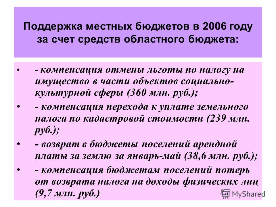 Поддержка местных бюджетов в 2006 году за счет средств областного бюджета: - компенсация отмены льготы по налогу на имущество в части объектов социально- культурной сферы (360 млн. руб.); - компенсация перехода к уплате земельного налога по кадастров