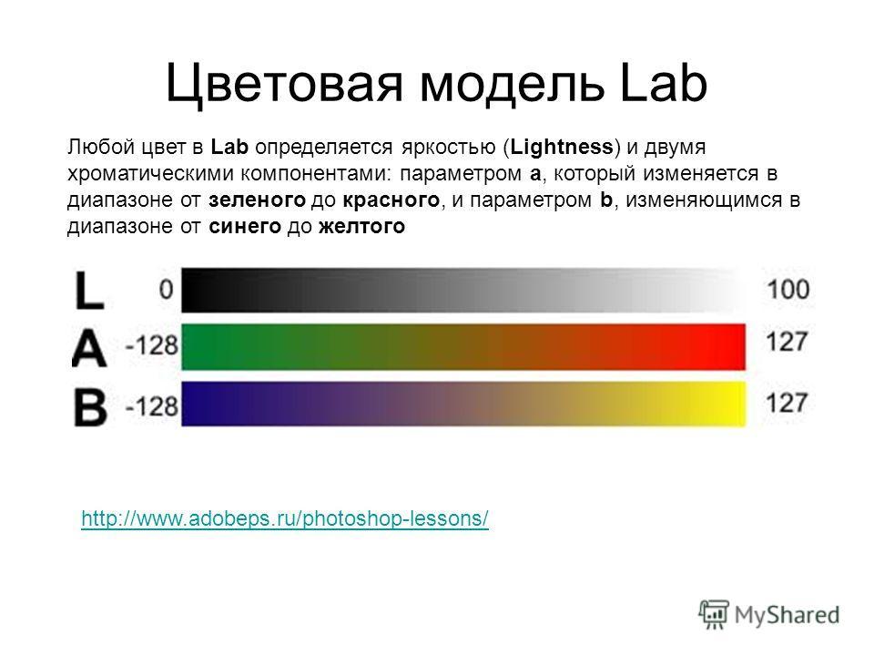 Цветовая модель Lab Любой цвет в Lab определяется яркостью (Lightness) и двумя хроматическими компонентами: параметром a, который изменяется в диапазоне от зеленого до красного, и параметром b, изменяющимся в диапазоне от синего до желтого http://www