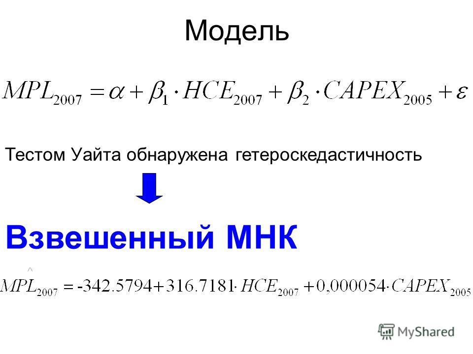 Модель Тестом Уайта обнаружена гетероскедастичность Взвешенный МНК
