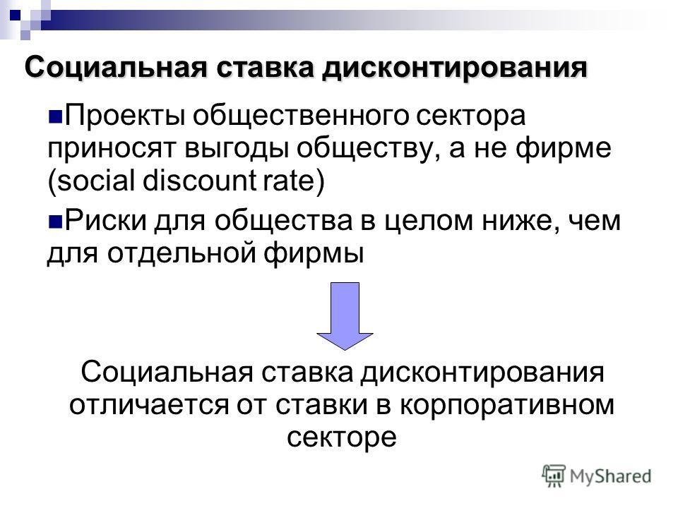 Социальная ставка дисконтирования Проекты общественного сектора приносят выгоды обществу, а не фирме (social discount rate) Риски для общества в целом ниже, чем для отдельной фирмы Социальная ставка дисконтирования отличается от ставки в корпоративно