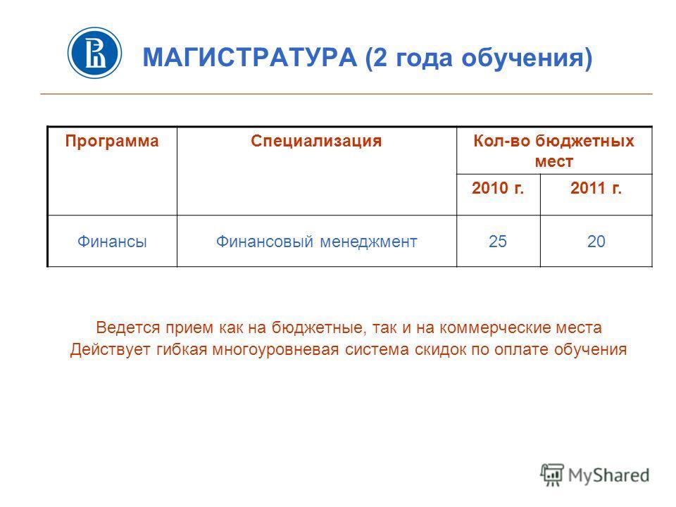 МАГИСТРАТУРА (2 года обучения) Ведется прием как на бюджетные, так и на коммерческие места Действует гибкая многоуровневая система скидок по оплате обучения ПрограммаСпециализацияКол-во бюджетных мест 2010 г.2011 г. ФинансыФинансовый менеджмент2520