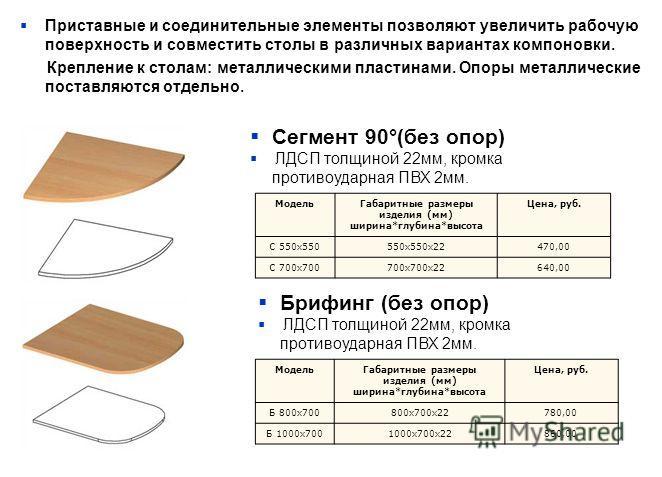 Приставные и соединительные элементы позволяют увеличить рабочую поверхность и совместить столы в различных вариантах компоновки. Крепление к столам: металлическими пластинами. Опоры металлические поставляются отдельно. Сегмент 90°(без опор) ЛДСП тол