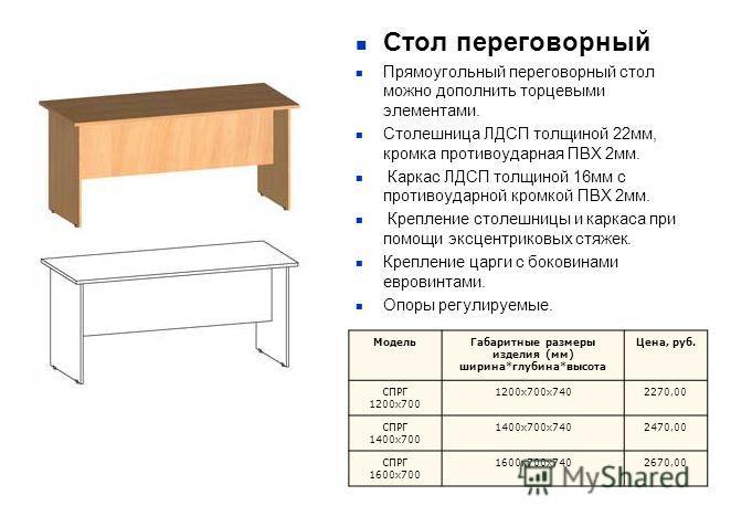 Стол переговорный Прямоугольный переговорный стол можно дополнить торцевыми элементами. Столешница ЛДСП толщиной 22мм, кромка противоударная ПВХ 2мм. Каркас ЛДСП толщиной 16мм с противоударной кромкой ПВХ 2мм. Крепление столешницы и каркаса при помощ