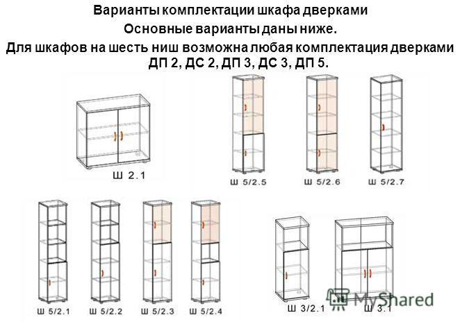 Варианты комплектации шкафа дверками Основные варианты даны ниже. Для шкафов на шесть ниш возможна любая комплектация дверками ДП 2, ДС 2, ДП 3, ДС 3, ДП 5.