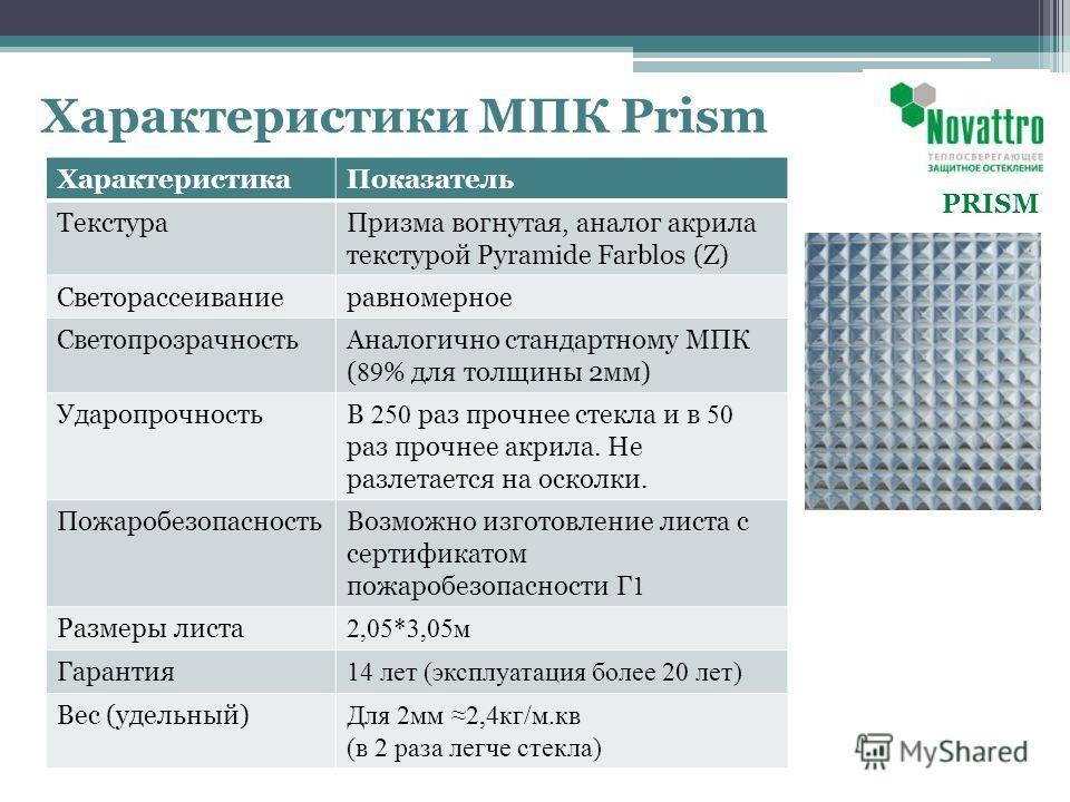 PRISM Характеристики МПК Prism ХарактеристикаПоказатель ТекстураПризма вогнутая, аналог акрила текстурой Pyramide Farblos (Z) Светорассеиваниеравномерное СветопрозрачностьАналогично стандартному МПК ( 89 % для толщины 2мм) УдаропрочностьВ 250 раз про