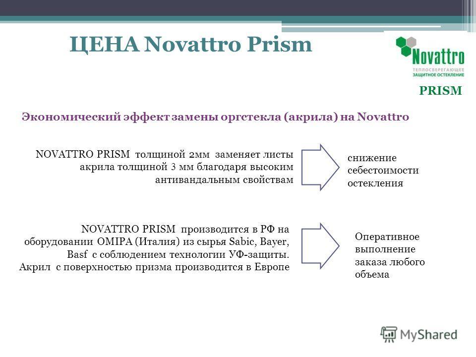 PRISM ЦЕНА Novattro Prism NOVATTRO PRISM толщиной 2мм заменяет листы акрила толщиной 3 мм благодаря высоким антивандальным свойствам Экономический эффект замены оргстекла (акрила) на Novattro снижение себестоимости остекления NOVATTRO PRISM производи