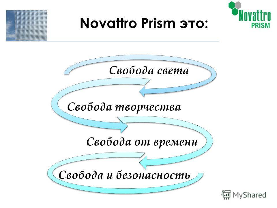 Novattro Prism это: Свобода света Свобода творчества Свобода от времени Свобода и безопасность