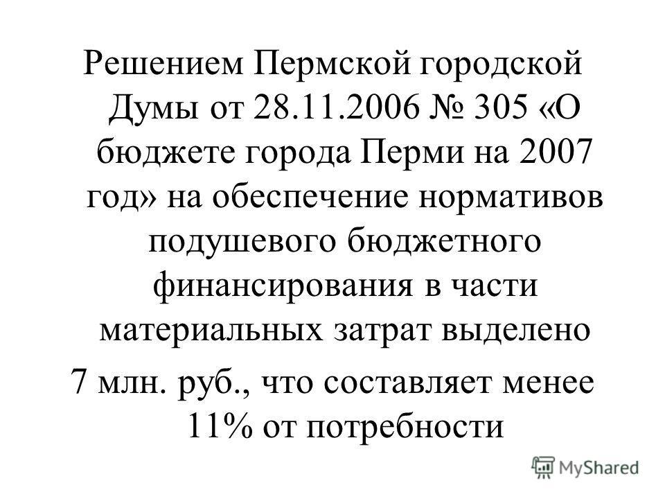 Решением Пермской городской Думы от 28.11.2006 305 «О бюджете города Перми на 2007 год» на обеспечение нормативов подушевого бюджетного финансирования в части материальных затрат выделено 7 млн. руб., что составляет менее 11% от потребности