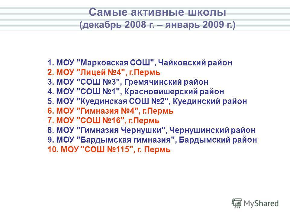 Самые активные школы (декабрь 2008 г. – январь 2009 г.) 1. МОУ