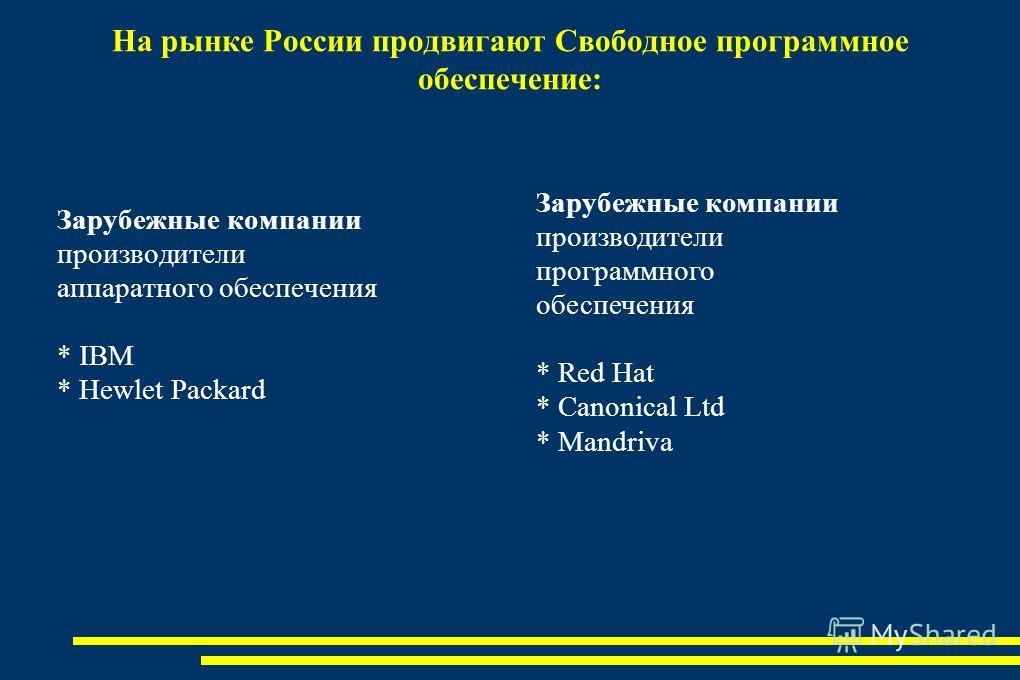 На рынке России продвигают Свободное программное обеспечение: Зарубежные компании производители аппаратного обеспечения * IBM * Hewlet Packard Зарубежные компании производители программного обеспечения * Red Hat * Canonical Ltd * Mandriva