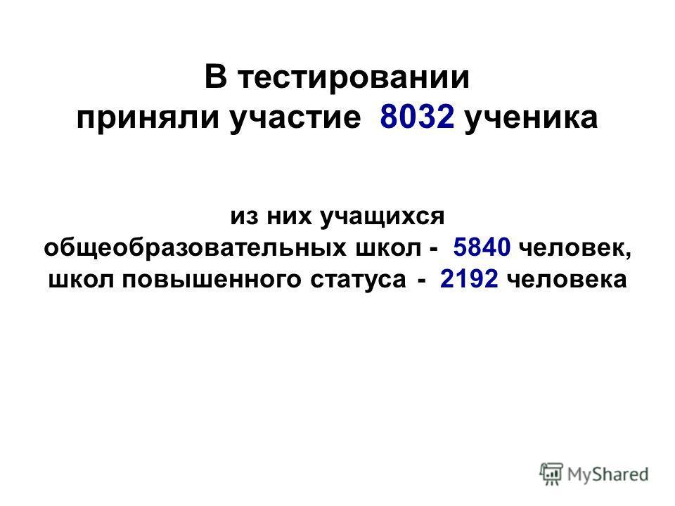 В тестировании приняли участие 8032 ученика из них учащихся общеобразовательных школ - 5840 человек, школ повышенного статуса - 2192 человека