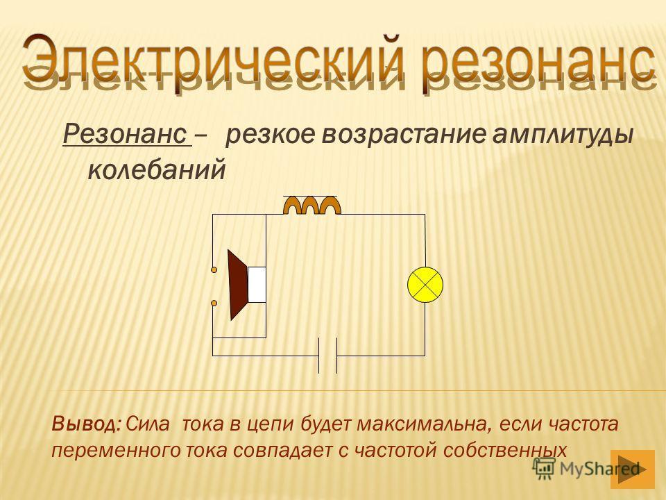 Резонанс – резкое возрастание амплитуды колебаний Вывод: Сила тока в цепи будет максимальна, если частота переменного тока совпадает с частотой собственных