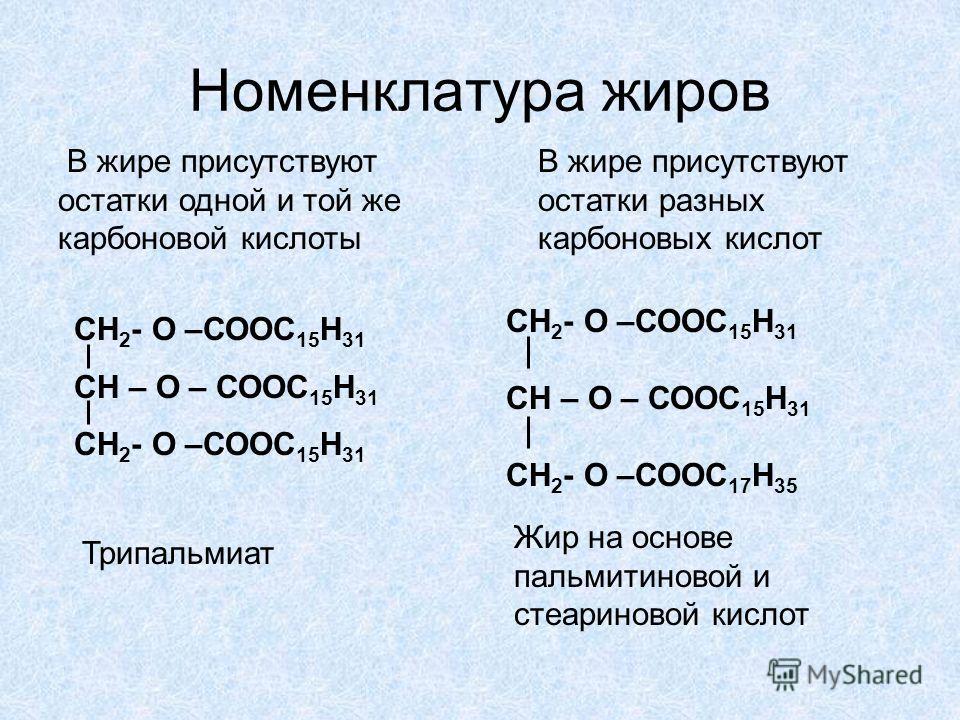 Номенклатура жиров В жире присутствуют остатки одной и той же карбоновой кислоты В жире присутствуют остатки разных карбоновых кислот СН 2 - О –СООС 15 Н 31 СН – О – СООС 15 Н 31 СН 2 - О –СООС 15 Н 31 СН – О – СООС 15 Н 31 СН 2 - О –СООС 17 Н 35 Три