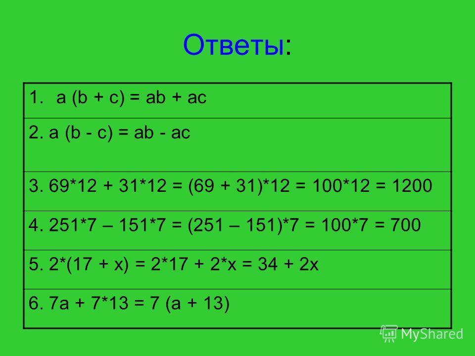 Ответы: 1.a (b + c) = ab + ac 2. a (b - c) = ab - ac 3. 69*12 + 31*12 = (69 + 31)*12 = 100*12 = 1200 4. 251*7 – 151*7 = (251 – 151)*7 = 100*7 = 700 5. 2*(17 + x) = 2*17 + 2*x = 34 + 2x 6. 7a + 7*13 = 7 (a + 13)