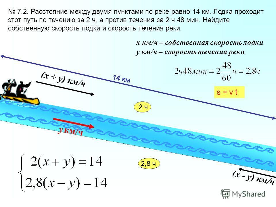 Схема 7.1. х км/ч у км/ч 700 км 5 у км 5 х км 2 ч 5 ч х км/ч у км/ч 700 км 5 ч 2 ч7 ч 2 х км 2 у км 7 у км 1 1 2 2 s = v t