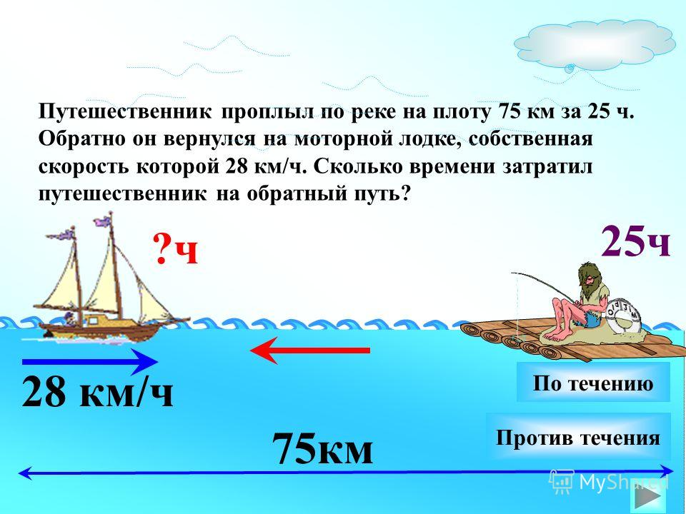 Путешественник проплыл по реке на плоту 75 км за 25 ч. Обратно он вернулся на моторной лодке, собственная скорость которой 28 км/ч. Сколько времени затратил путешественник на обратный путь? 28 км/ч 75км Против течения По течению ?ч 25ч