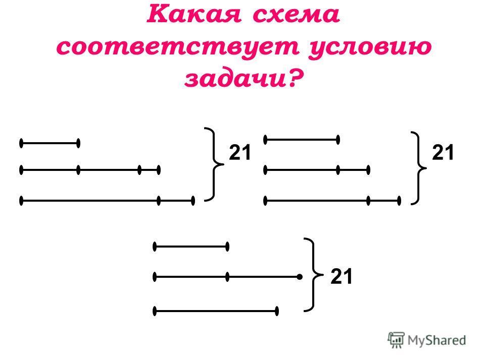 Какая схема соответствует условию задачи? 21 21 21