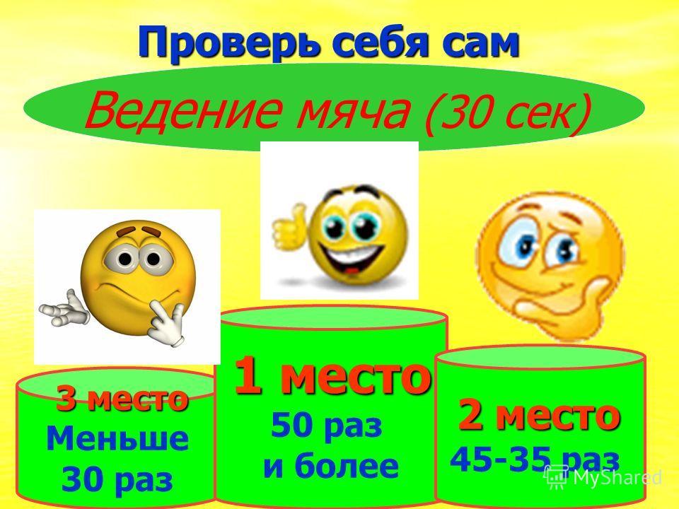 Проверь себя сам Ведение мяча (30 сек) 3 место Меньше 30 раз 1 место 50 раз и более 2 место 45-35 раз