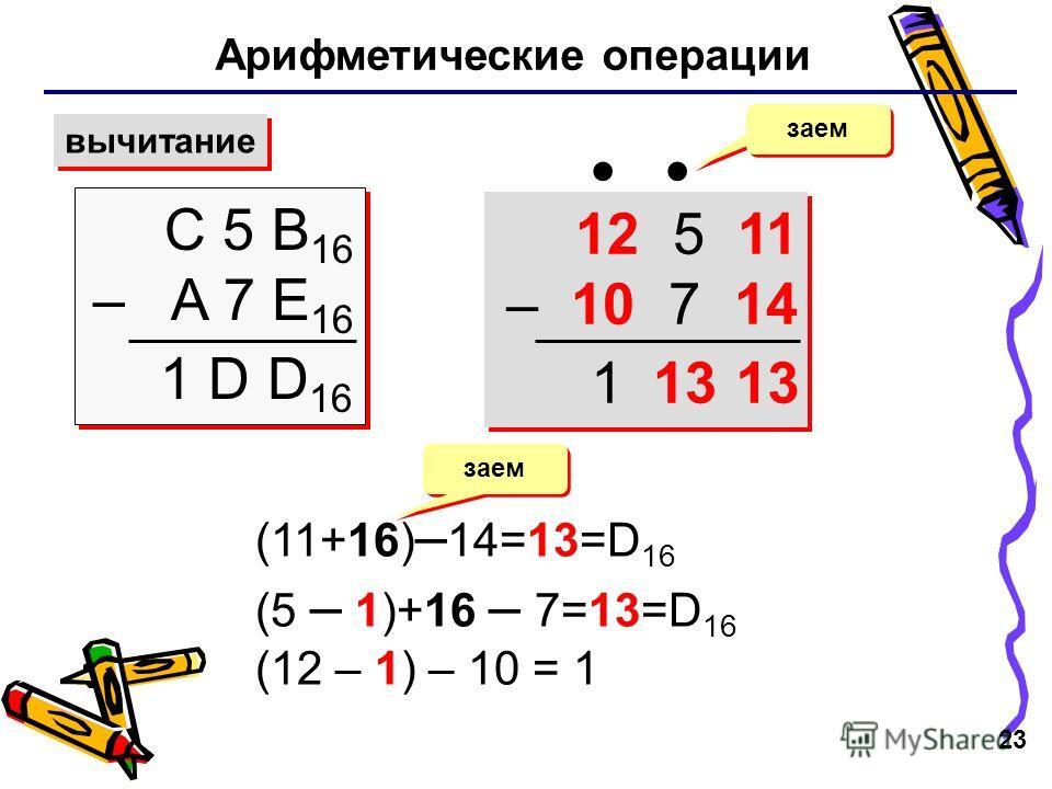 23 Арифметические операции вычитание С 5 B 16 – A 7 E 16 С 5 B 16 – A 7 E 16 заем 1 D D 16 12 5 11 – 10 7 14 12 5 11 – 10 7 14 (11+16) – 14=13=D 16 (5 – 1)+16 – 7=13=D 16 (12 – 1) – 10 = 1 заем 131