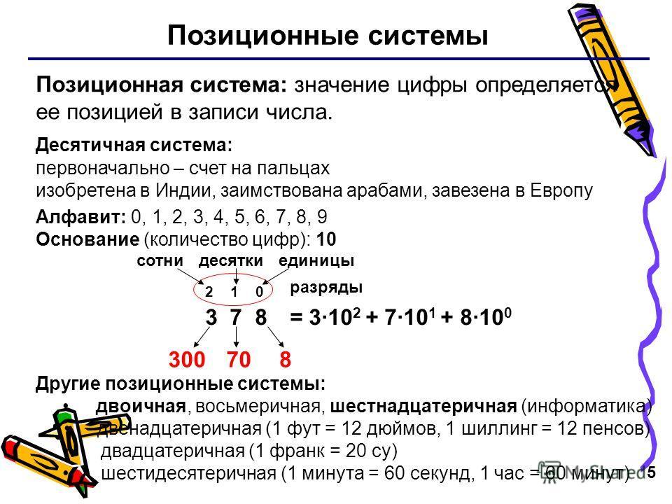 5 Позиционные системы Позиционная система: значение цифры определяется ее позицией в записи числа. Десятичная система: первоначально – счет на пальцах изобретена в Индии, заимствована арабами, завезена в Европу Алфавит: 0, 1, 2, 3, 4, 5, 6, 7, 8, 9 О