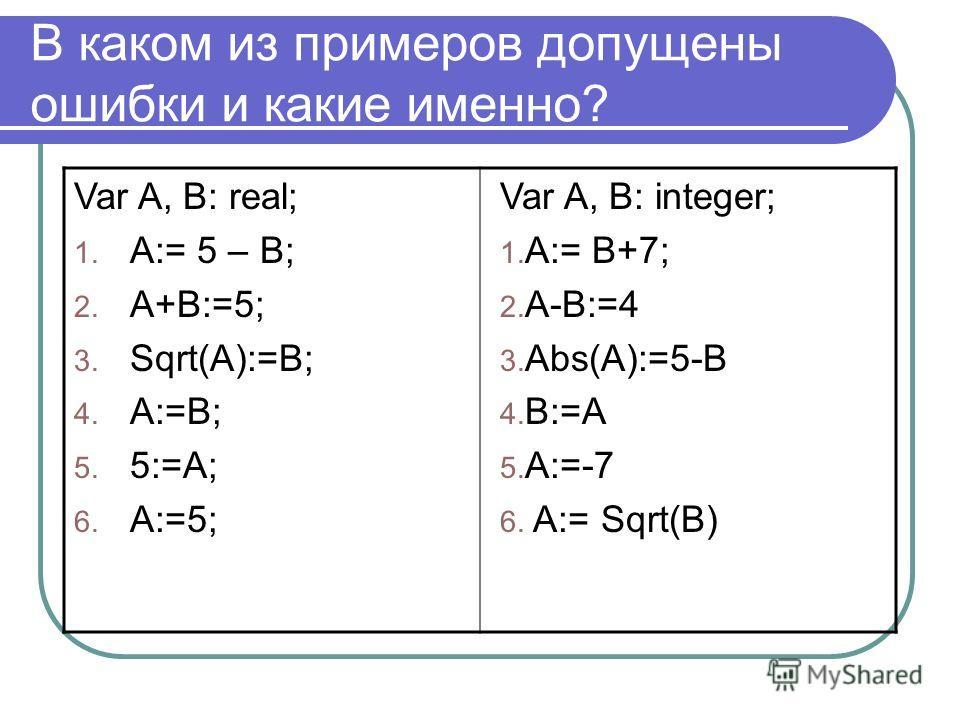 В каком из примеров допущены ошибки и какие именно? Var A, B: real; 1. A:= 5 – B; 2. A+B:=5; 3. Sqrt(A):=B; 4. A:=B; 5. 5:=A; 6. A:=5; Var A, B: integer; 1. A:= B+7; 2. A-B:=4 3. Abs(A):=5-B 4. B:=A 5. A:=-7 6. A:= Sqrt(B)