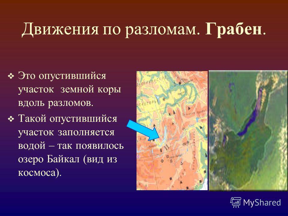 Движения по разломам. Грабен. Это опустившийся участок земной коры вдоль разломов. Такой опустившийся участок заполняется водой – так появилось озеро Байкал (вид из космоса).
