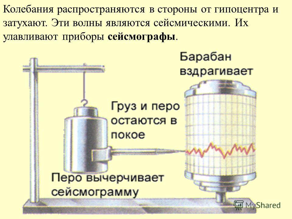 Колебания распространяются в стороны от гипоцентра и затухают. Эти волны являются сейсмическими. Их улавливают приборы сейсмографы.