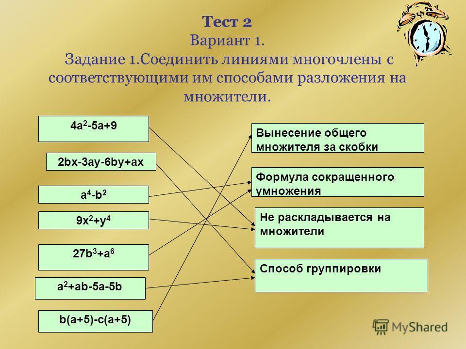 Тест 2 Вариант 1. Задание 1.Соединить линиями многочлены с соответствующими им способами разложения на множители. 4a 2 -5a+9 2bx-3ay-6by+ax a 4 -b 2 9x 2 +y 4 27b 3 +a 6 a 2 +ab-5a-5b b(a+5)-c(a+5) Вынесение общего множителя за скобки Формула сокраще