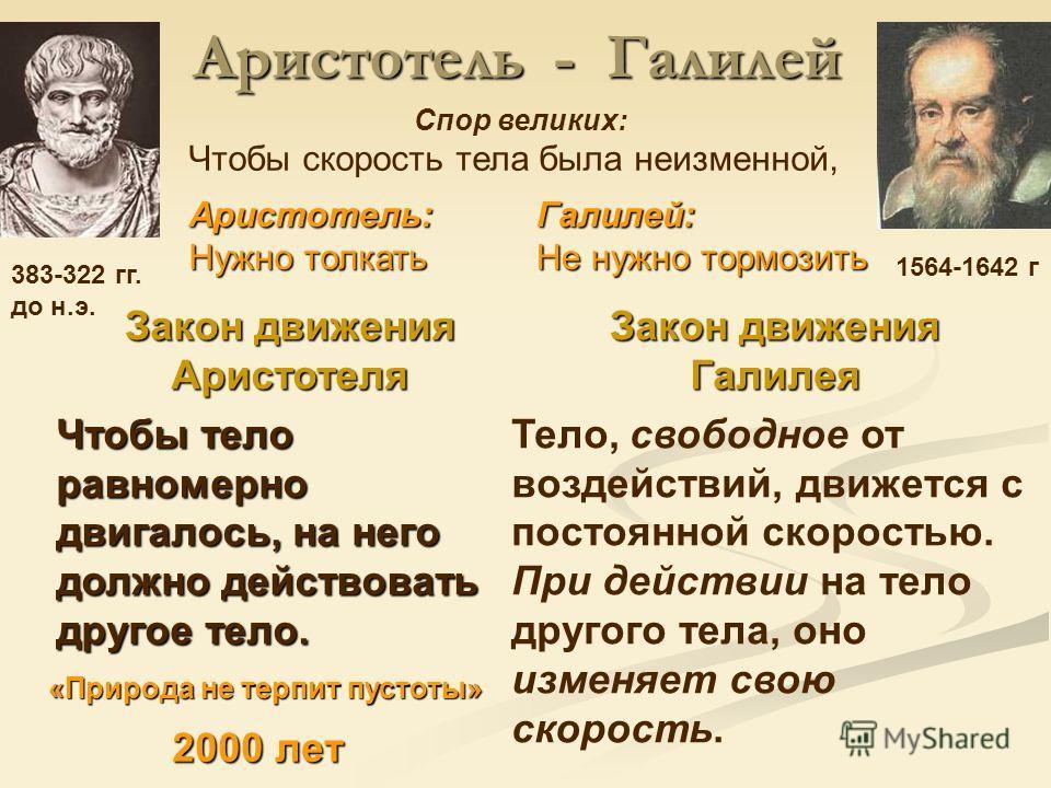 Аристотель - Галилей Закон движения Аристотеля Чтобы тело равномерно двигалось, на него должно действовать другое тело. «Природа не терпит пустоты» 1564-1642 г 383-322 гг. до н.э. Закон движения Галилея Тело, свободное от воздействий, движется с пост