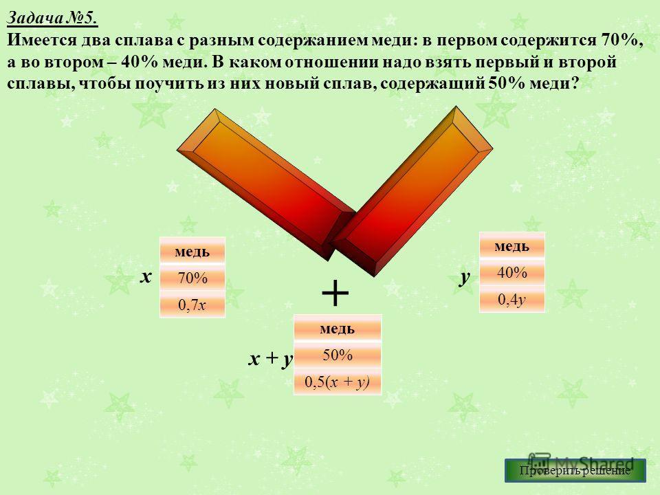 Задача 5. Имеется два сплава с разным содержанием меди: в первом содержится 70%, а во втором – 40% меди. В каком отношении надо взять первый и второй сплавы, чтобы поучить из них новый сплав, содержащий 50% меди? медь 70% 0,7х медь 50% 0,5(х + у) мед